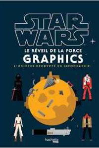 Star wars Le R�veil de la Force graphics
