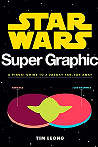 Star Wars Super Graphic: A Visual Guide to a Galaxy Far, Far Away