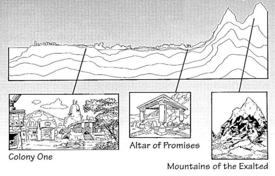 Ylesia - Monts de l'Exalté
