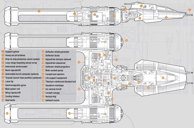 Y-Wing BTA-NR2