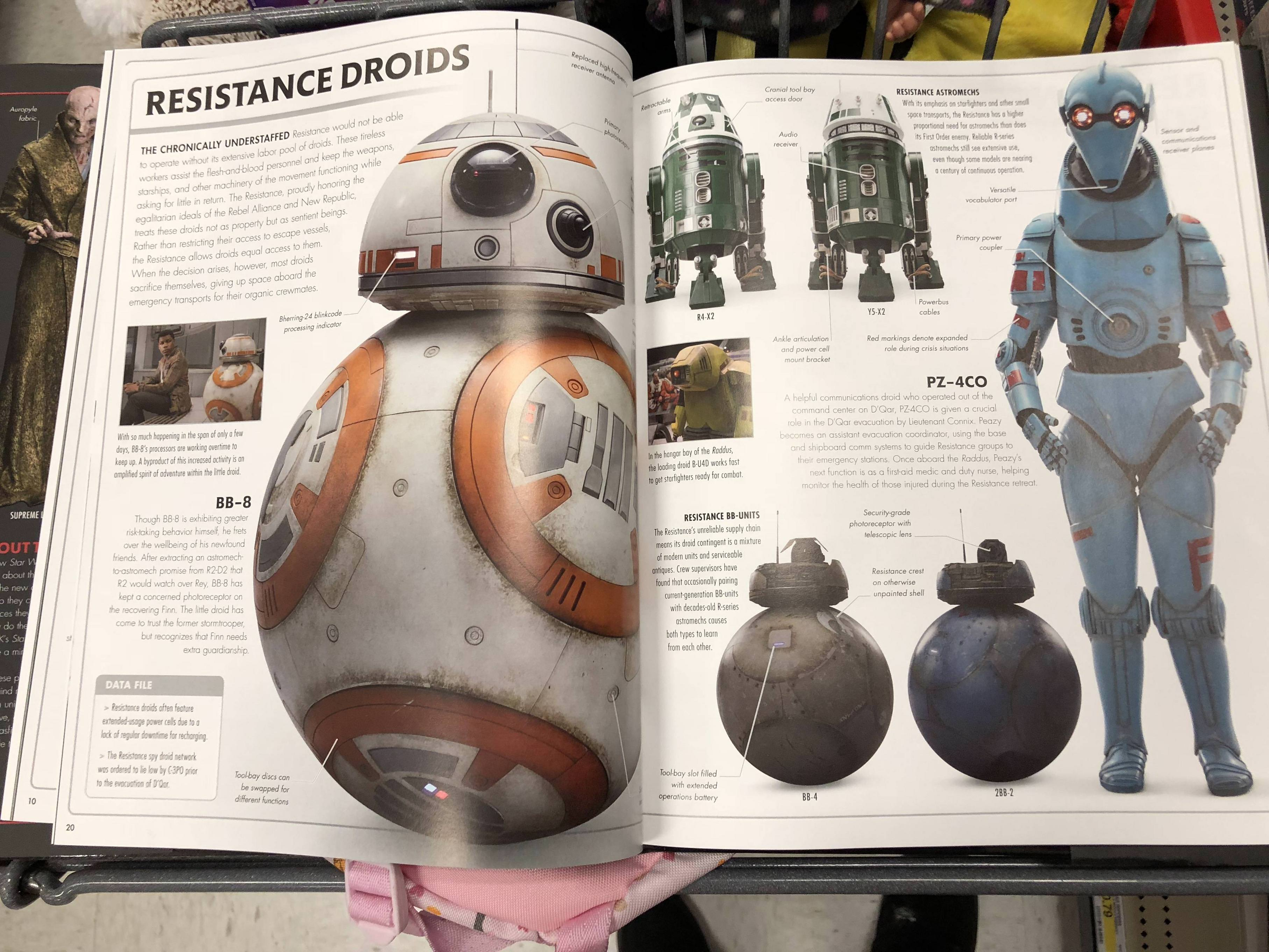 BB-8 Star Wars Télécommande TARGET EXCLUSIVE TOY la Force Réveille Droid NEUF